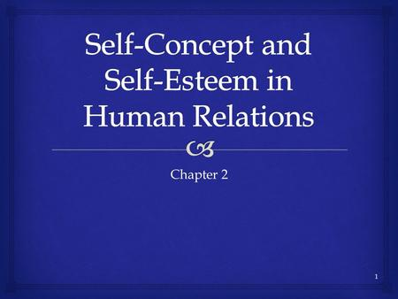 Chapter 2 1.  Define Self-ConceptIdentify the four areas of Self-ConceptDescribe the real and ideal selvesExplain the importance of pleasing yourself.