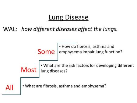 Lung Disease how different diseases affect the lungs. WAL: All Most Some What are fibrosis, asthma and emphysema? How do fibrosis, asthma and emphysema.