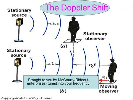 The Doppler Shift Brought to you by McCourty-Rideout enterprises- tuned into your frequency.