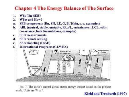 Chapter 4 The Energy Balance of The Surface Kiehl and Trenberth (1997) 1.Why The SEB? 2.What and How? a.SEB components (Rn, SH, LE, G, B, Tskin, ε, α,