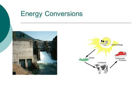 Energy Conversions.