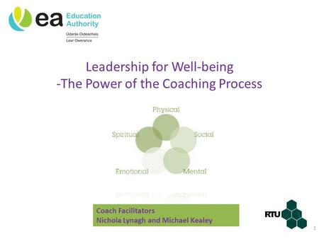 Leadership for Well-being -The Power of the Coaching Process 1 Coach Facilitators Nichola Lynagh and Michael Kealey.