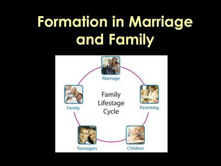 Formation in Marriage and Family. 'Marriage … is the source of both the family and the state, and the nursery of the church.' Luther on Marriage and Family.
