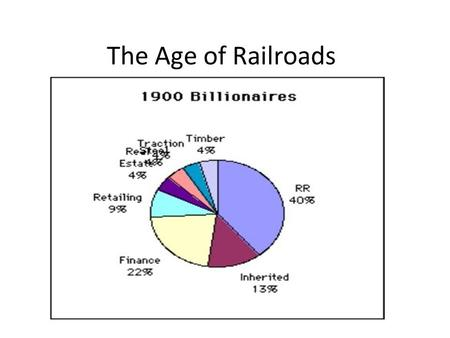 The Age of Railroads. Section Objectives Identify the role of the railroads in unifying the country. List positive and negative effects of railroads on.