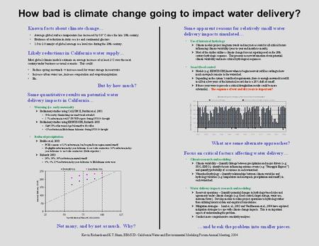 How bad is climate change going to impact water delivery? Kevin Richards and K.T.Shum, EBMUD - California Water and Environmental Modeling Forum Annual.