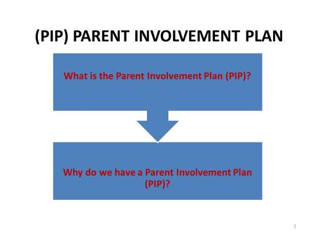 What is the Parent Involvement Plan (PIP)? Why do we have a Parent Involvement Plan (PIP)? (PIP) PARENT INVOLVEMENT PLAN 1.