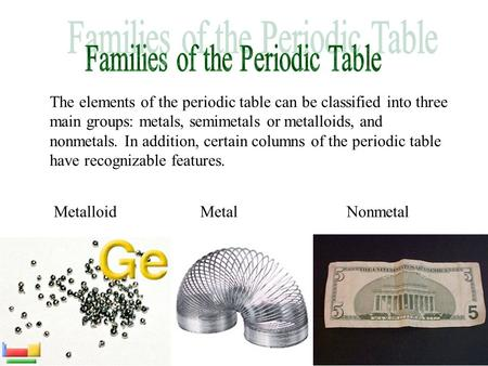 Families of the Periodic Table