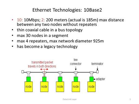 DataLink Layer1 Ethernet Technologies: 10Base2 10: 10Mbps; 2: 200 meters (actual is 185m) max distance between any two nodes without repeaters thin coaxial.