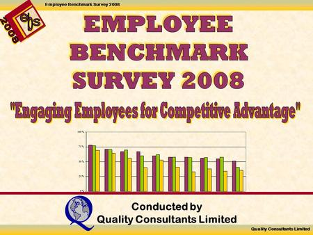 Employee Benchmark Survey 2008 Quality Consultants Limited Conducted by Quality Consultants Limited.