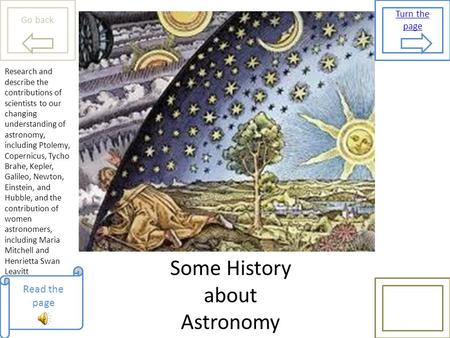 Read the page Turn the page Go back Research and describe the contributions of scientists to our changing understanding of astronomy, including Ptolemy,