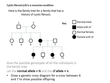 Here is the family tree for a family that has a history of cystic fibrosis Give the possible genotypes of all the individuals in the family tree: Let the.