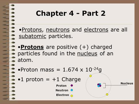 Chapter 4 - Part 2 Protons, neutrons and electrons are all subatomic particles. Protons are positive (+) charged particles found in the nucleus of an atom.