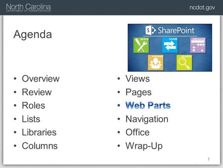 1 Agenda Overview Review Roles Lists Libraries Columns.