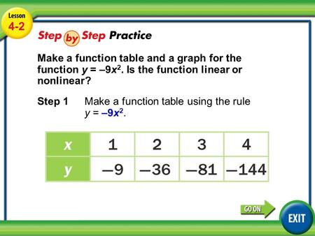 4-2 Make a function table and a graph for the function y = –9x2. Is the function linear or nonlinear? Step 1 	Make a function table using the rule y =