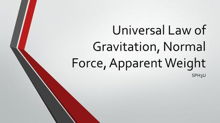 Universal Law of Gravitation, Normal Force, Apparent Weight SPH3U.