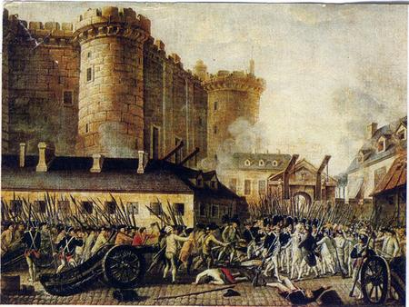 The French Revolution Background – What was France like before the Revolution? Causes of the French Revolution Major events and phases of the Revolution.