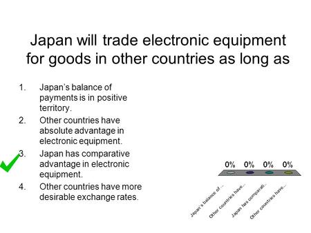 Japan's balance of payments is in positive territory.