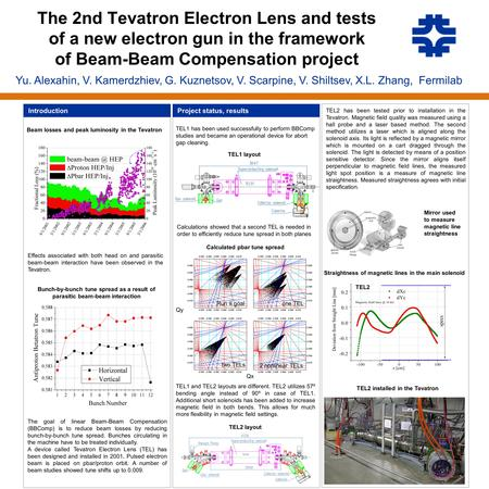 The 2nd Tevatron Electron Lens and tests of a new electron gun in the framework of Beam-Beam Compensation project Yu. Alexahin, V. Kamerdzhiev, G. Kuznetsov,