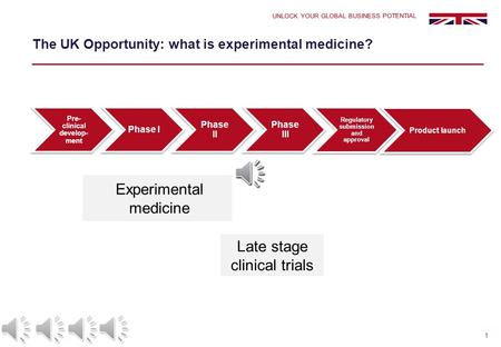 1 The UK Opportunity: what is experimental medicine? UNLOCK YOUR GLOBAL BUSINESS POTENTIAL Pre- clinical develop- ment Phase I Phase II Phase III Product.