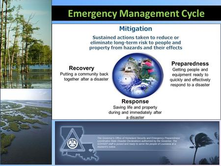 Emergency Management Cycle. Planning Regulatory Requirement Per 44 CFR 201.4 (a) (1) - For all disasters declared on or after November 1, 2004, all states,