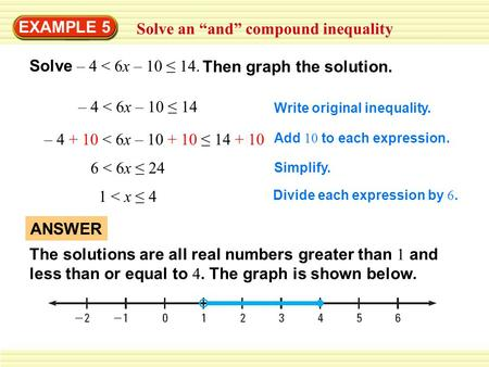 "Solve an ""and"" compound inequality"