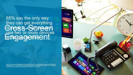 "65% say the only way they can get everything done is to multitask and use two or more devices at the same time. Source: 'Cross Screen Engagement,"" Flamingo."