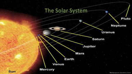 <strong>The</strong> <strong>solar</strong> <strong>system</strong> consists of: <strong>The</strong> Sun Eight <strong>Planets</strong> Asteroids Comets Natural Satellites (moons) Meteorites Interplanetary Medium <strong>Solar</strong> Dust.