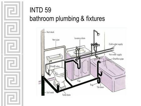 INTD 59 Bathroom Plumbing Fixtures Residential System Provides Water To Various Points