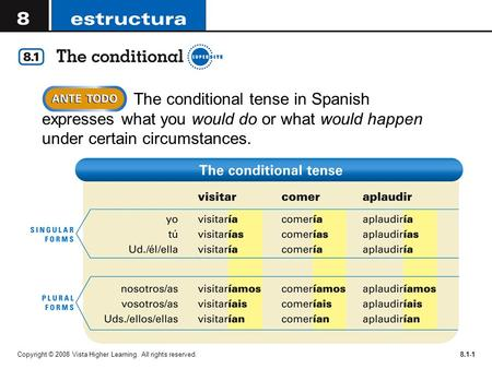 The conditional tense in Spanish expresses what you would do or what would happen under certain circumstances. Copyright © 2008 Vista Higher Learning.
