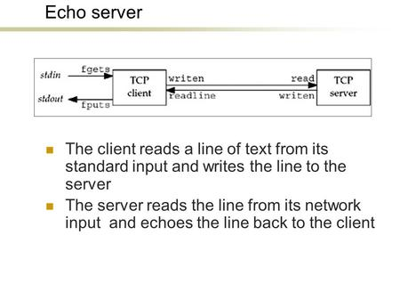 Chapter 5 TCP Client/Server Example  TCP Client-Server