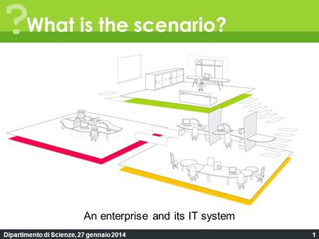 Dipartimento di Scienze, 27 gennaio 20141 ? What is the scenario? An enterprise and its IT system.