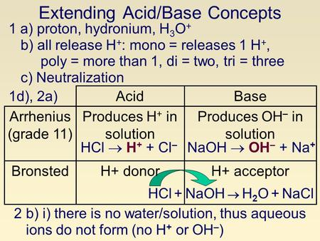 Extending Acid/Base Concepts 1 a) proton, hydronium, H 3 O + b) all release H + : mono = releases 1 H +, poly = more than 1, di = two, tri = three c) Neutralization.