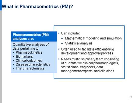 What is Pharmacometrics (PM)?