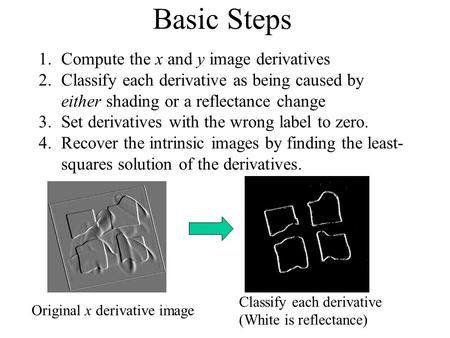 Basic Steps 1.Compute the x and y image derivatives 2.Classify each derivative as being caused by either shading or a reflectance change 3.Set derivatives.