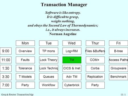 Gray& Reuter: Transaction Mgr 11: 1 Transaction Manager Software is like entropy. It is difficult to grasp, weighs nothing, and obeys the Second Law of.