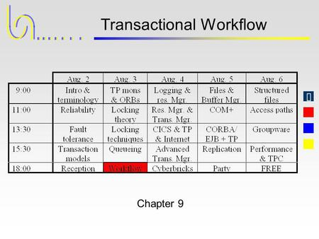 Transactional Workflow Chapter 9. © Jim Gray, Andreas Reuter Transaction Processing - Concepts and Techniques WICS August 2 - 6, 1999 2 What Is the Problem.