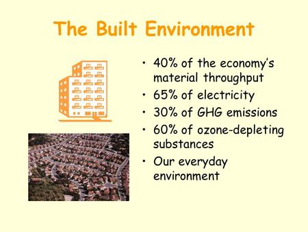 The Built Environment 40% of the economys material throughput 65% of electricity 30% of GHG emissions 60% of ozone-depleting substances Our everyday environment.