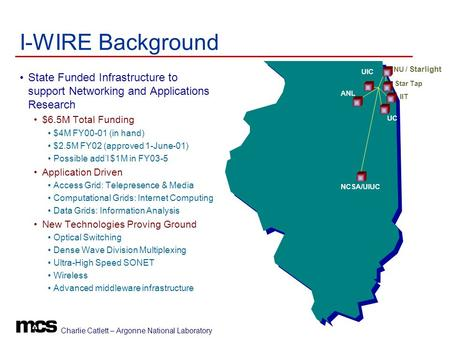 I-WIRE Background State Funded Infrastructure to support Networking and Applications Research $6.5M Total Funding $4M FY00-01 (in hand) $2.5M FY02 (approved.