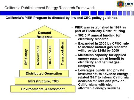 0 Public Interest Energy Research Program (PIER) Presented to California Manufacturers and Technology Association July 27, 2006 Martha Krebs, Ph.D. Deputy.