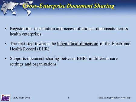 Jonathan L. Elion MD, FACC Co-Chair, IHE Cardiology Planning Committee Cross-Enterprise Document Sharing (XDS)
