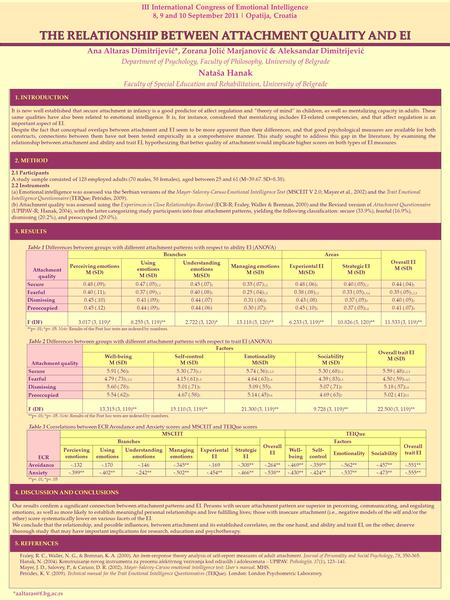 III International Congress of Emotional Intelligence 8, 9 and 10 September 2011 | Opatija, Croatia THE RELATIONSHIP BETWEEN ATTACHMENT QUALITY AND EI Ana.