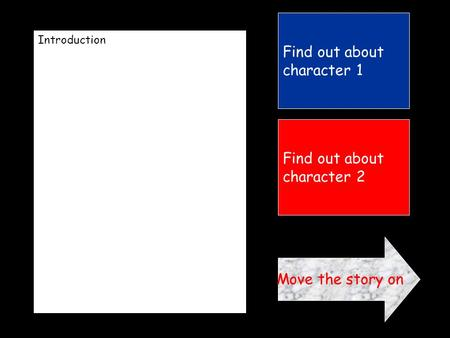 Introduction Find out about character 1 Find out about character 2 Move the story on.