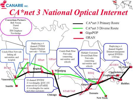 CA*net 3 National Optical Internet