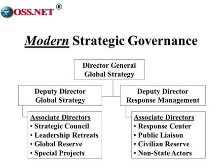 ® Modern Strategic Governance Director General Global Strategy Deputy Director Global Strategy Deputy Director Response Management Associate Directors.