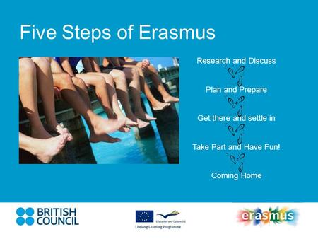 Five Steps of Erasmus Research and Discuss Plan and Prepare Get there and settle in Take Part and Have Fun! Coming Home.