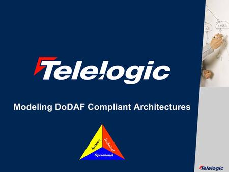 © Telelogic AB Modeling DoDAF Compliant Architectures Operational Systems Technical.