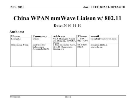 Doc.: IEEE 802.11-10/1332r0 Submission Nov. 2010 Slide 1 China WPAN mmWave Liaison w/ 802.11 Date: 2010-11-19 Authors: