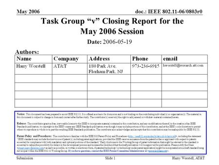 Doc.: IEEE 802.11-06/0803r0 Submission May 2006 Harry Worstell, AT&TSlide 1 Task Group v Closing Report for the May 2006 Session Notice: This document.
