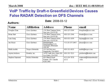 Doc.: IEEE 802.11-08/0301r0 Submission March 2008 Chan et al. (Cisco Systems) Slide 1 VoIP Traffic by Draft-n Greenfield Devices Causes False RADAR Detection.