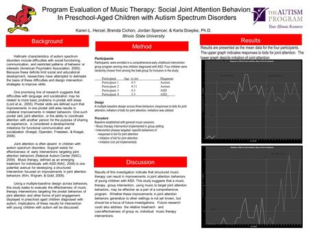 Program Evaluation of Music Therapy: Social Joint Attention Behaviors In Preschool-Aged Children with Autism Spectrum Disorders Karen L. Herzel, Brenda.